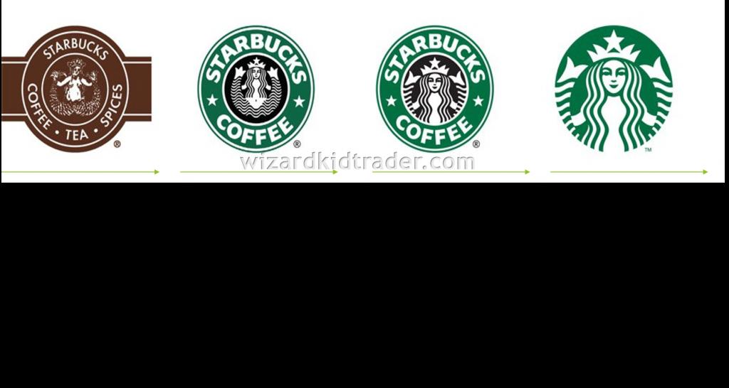 Starbucks-1024x546