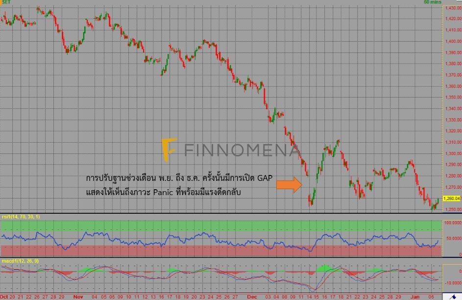 Tradernomic-Jan1601