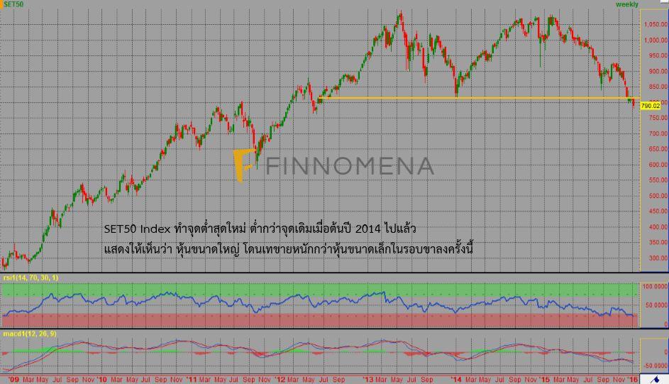 Tradernomic-Jan1603