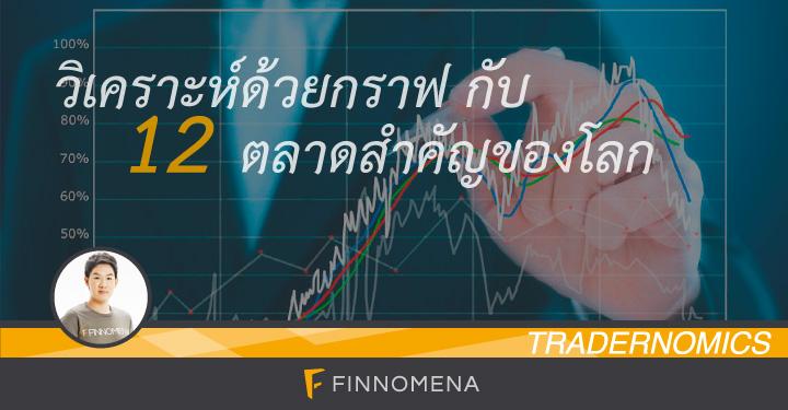 Tradernomics-12-Markets