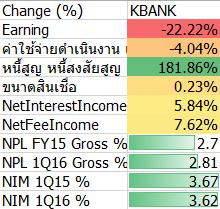 kbank-performance2