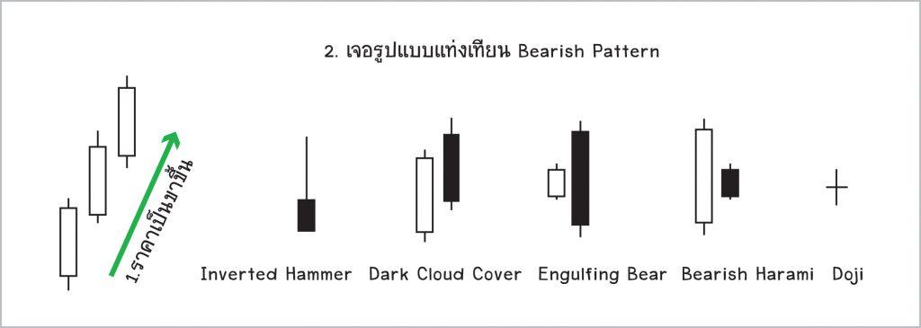 bearish-candlestick-pattern-1024x365