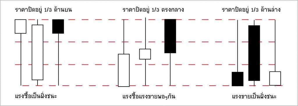close_upper_mid_lower-1024x365