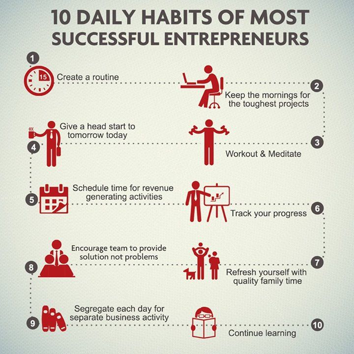 181529-10-Daily-Habits-Of-The-Most-Successful-Entrepreneurs