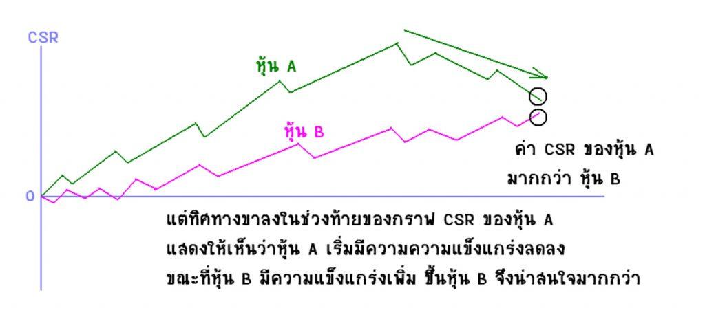 CSRAB-1024x464