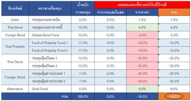 income 3-4