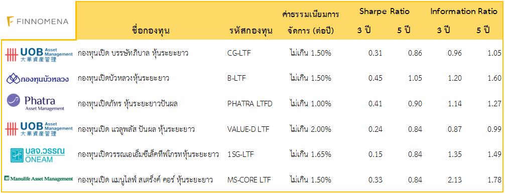 ltf-risk-20161119