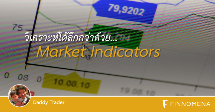 Market Indicators
