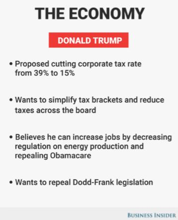 trump-policy
