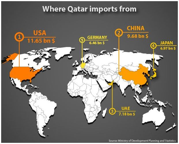02-qatar