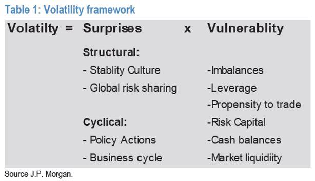 volatility-01