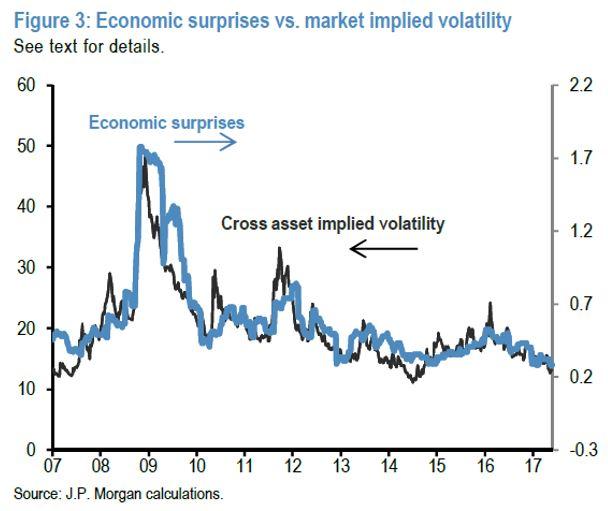 volatility-02