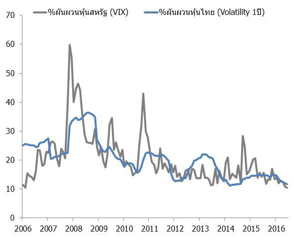 volatility-04