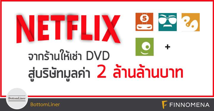 Netflix จากร้านให้เช่า DVD สู่บริษัทมูลค่า 2 ล้านล้านบาท