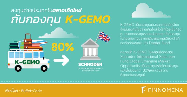 FINNOMENA - Unlock Your Investment Potential