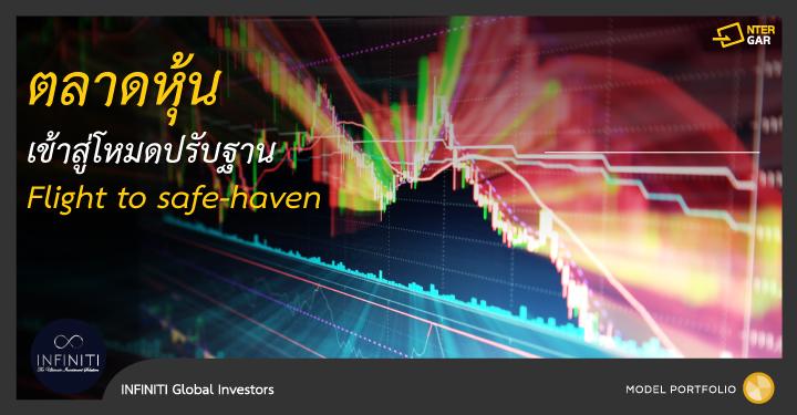 ตลาดหุ้นเข้าสู่โหมดปรับฐาน Flight to safe-haven