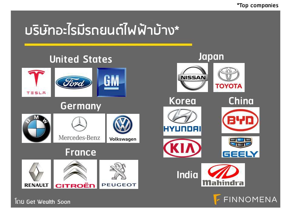 บริษัทอะไรมีรถยนต์ไฟฟ้าบ้าง