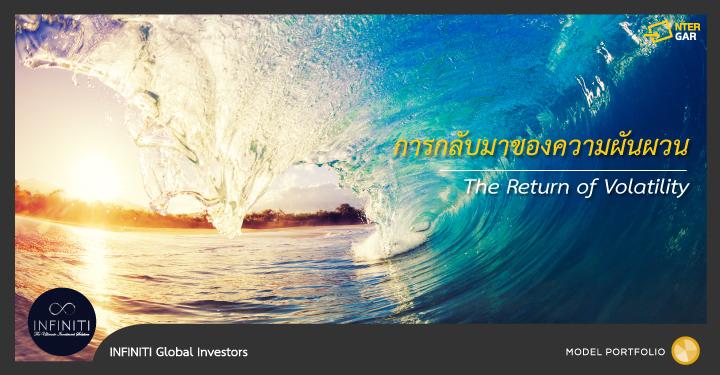 The Return of Volatility การกลับมาของความผันผวน