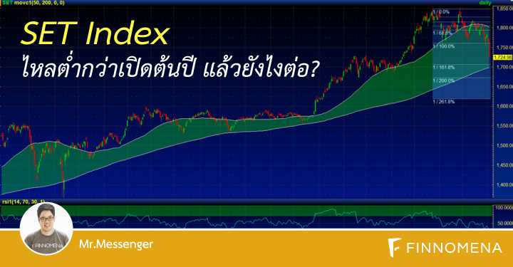 SET Index ไหลต่ำกว่าเปิดต้นปี แล้วยังไงต่อ?