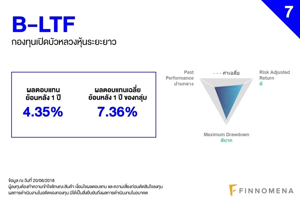 10 กองทุนฮิตประจำเดือนมิถุนายน ที่คนค้นหามากที่สุดใน FINNOMENA.COM