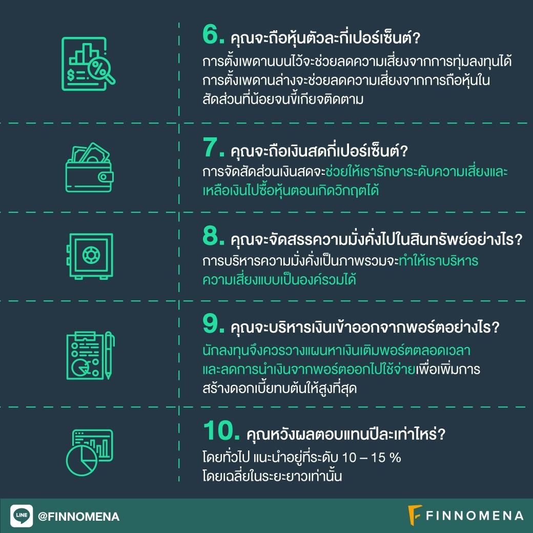 10 คำถามต้องตอบก่อนลงทุน