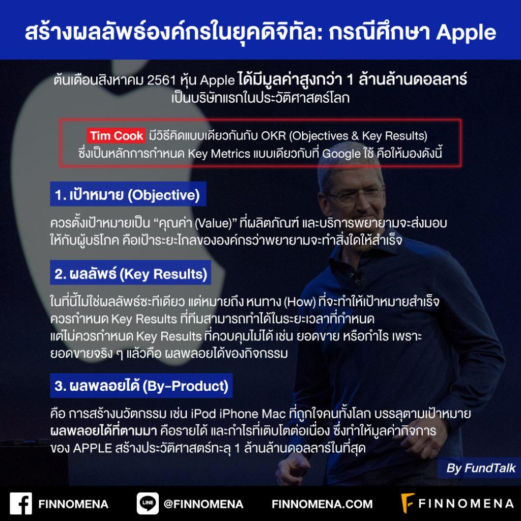 สร้างผลลัพธ์องค์กรในยุคดิจิทัล: กรณีศึกษา Apple