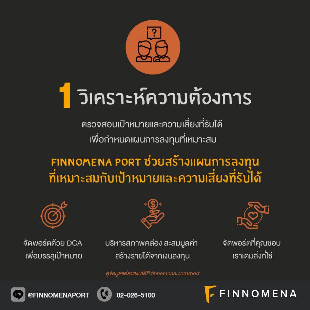 5 ขั้นตอนที่ FINNOMENA จะช่วยให้คุณมั่นใจกับการลงทุนมากยิ่งขึ้น !!