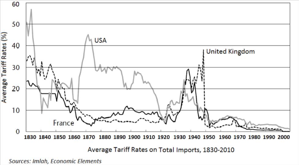 The Key Factors: และแล้ว Trade War จะไม่สำคัญอีกต่อไป…