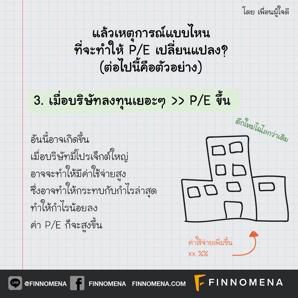 แกะปริศนางบ #4: ค่า P/E คืออะไร บอกอะไรเกี่ยวกับหุ้นได้บ้าง?