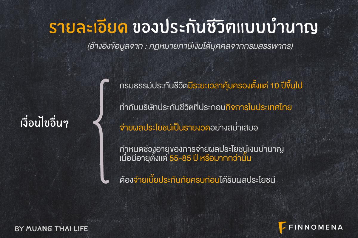 สรุป ประกันชีวิตแบบบำนาญ คืออะไร? ดียังไง? เหมาะกับใคร?