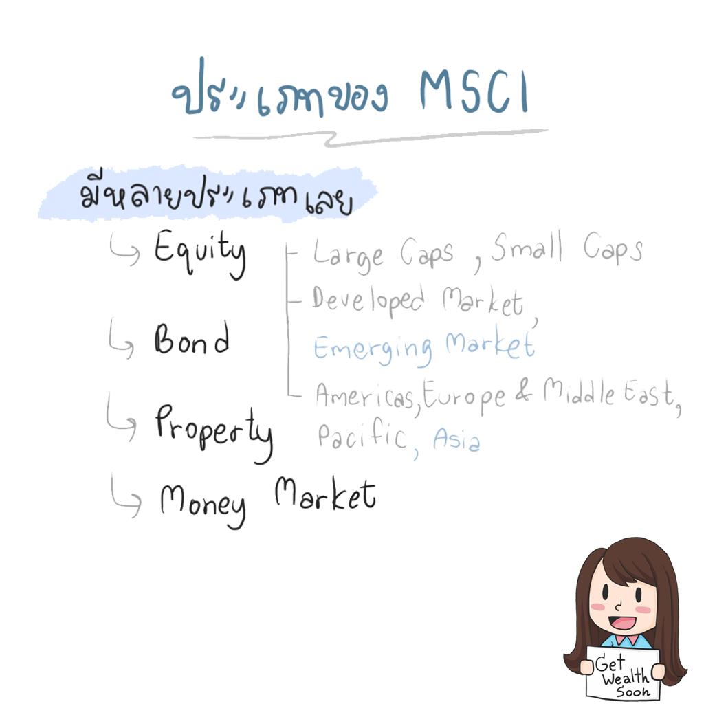 MSCI คือ อะไร?