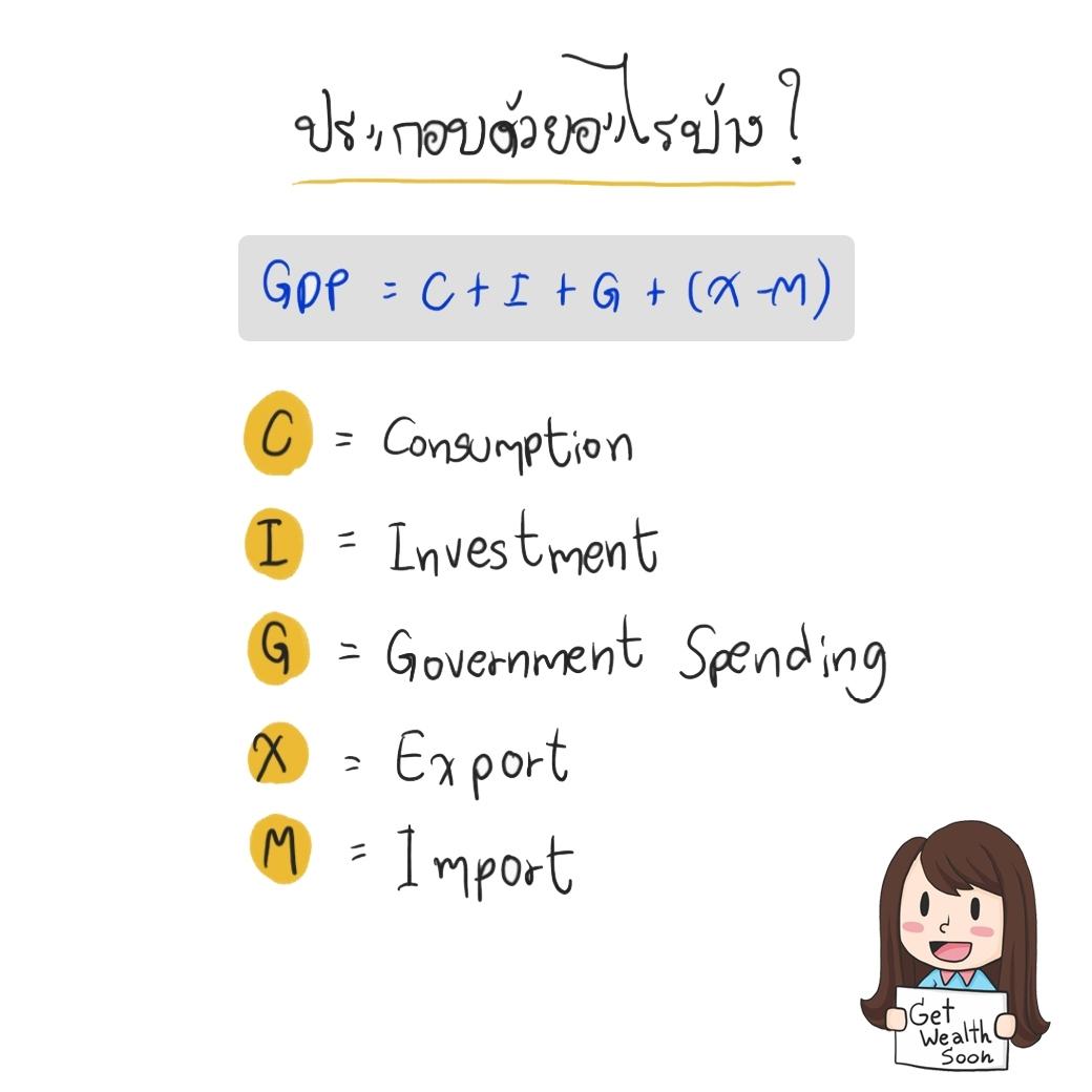 GDP คือ อะไร?
