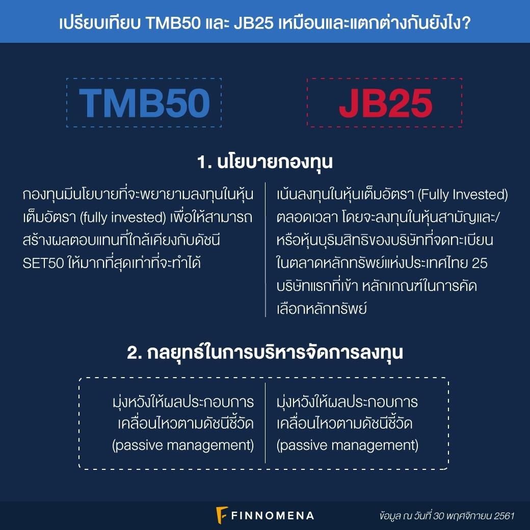 เปรียบเทียบ TMB50 และ JB25: เหมือนและแตกต่างกันยังไง?