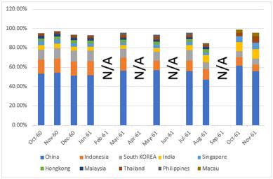 หนีความผันผวน หวนลงทุนตราสารหนี้เอเชีย ไปกับ ASIA-B