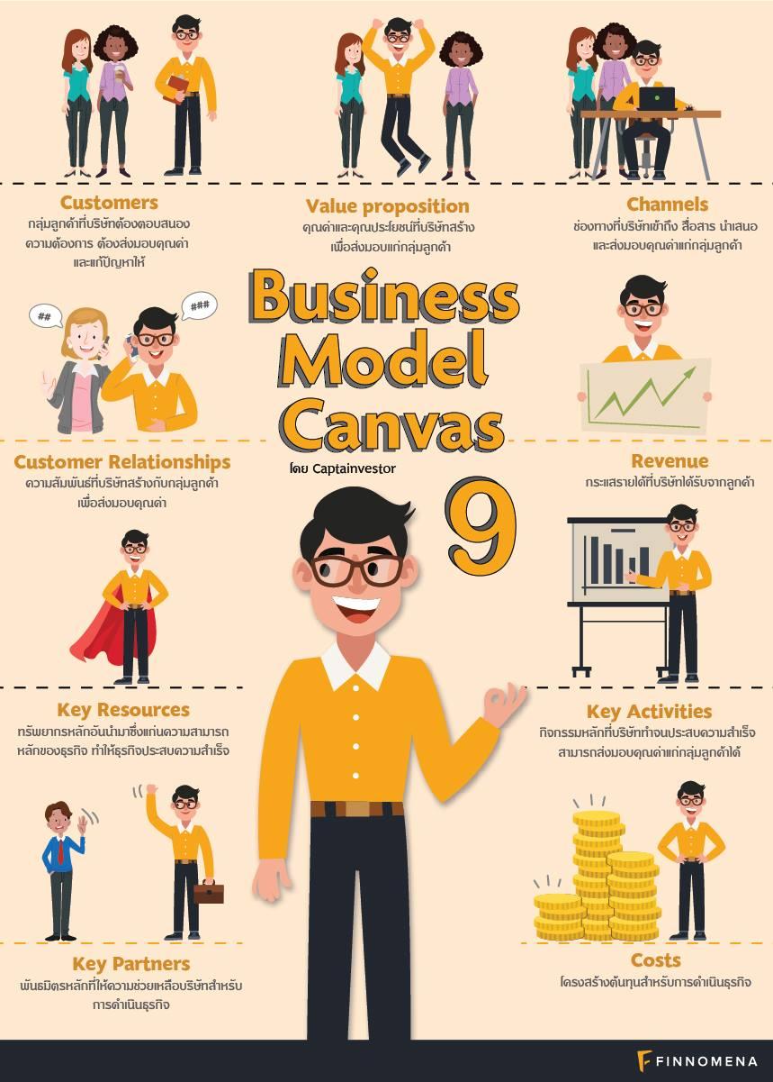เข้าใจพื้นฐานของบริษัท ผ่าน Business Model Canvas