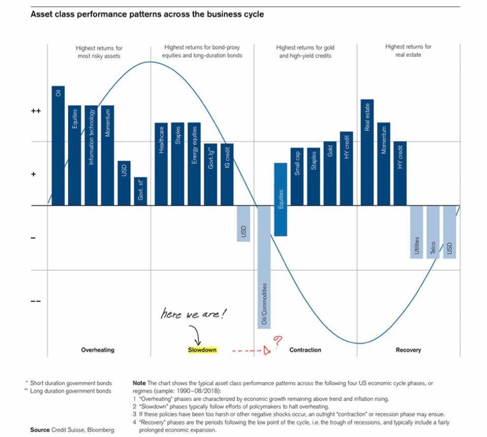 ลงทุนอะไรดีในช่วงตลาดซึม?: บทสัมภาษณ์ผู้ร่วมก่อตั้ง FINNOMENA และอดีตผู้จัดการกองทุน คุณกสิณ สุธรรมมนัส