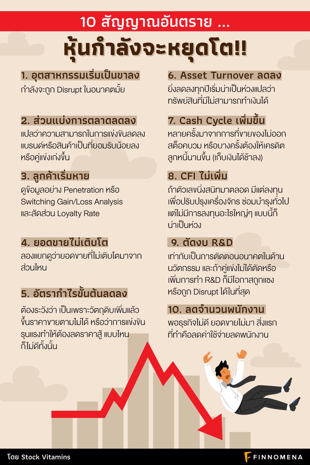 10 สัญญาณอันตราย ... หุ้นกำลังจะหยุดโต