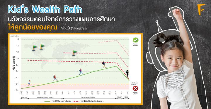 Kid's Wealth Path - นวัตกรรมตอบโจทย์การวางแผนการศึกษาให้ลูกน้อยของคุณ
