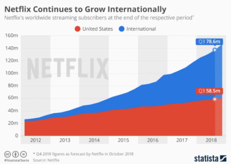 โลกกำลังจะเปลี่ยนไปตลอดกาล: เติบโตไปกับ Megatrend ของโลก ด้วย CIMB-PRINCIPAL GINNO