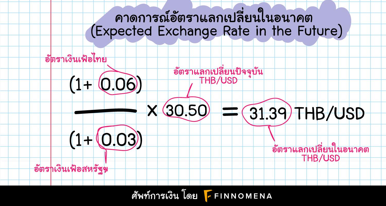 Relative Purchasing Power Parity (RPPP) คืออะไร? บอกอะไรเกี่ยวกับเงินเฟ้อและค่าเงิน?