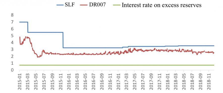 'ธนาคารกลางจีน' กับ 'เฟด' กลไกต่างกันไหม