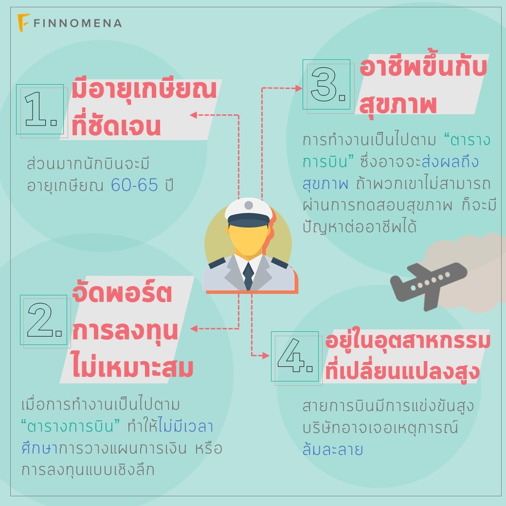 4 ความท้าทายของแผนการเงินสำหรับนักบิน