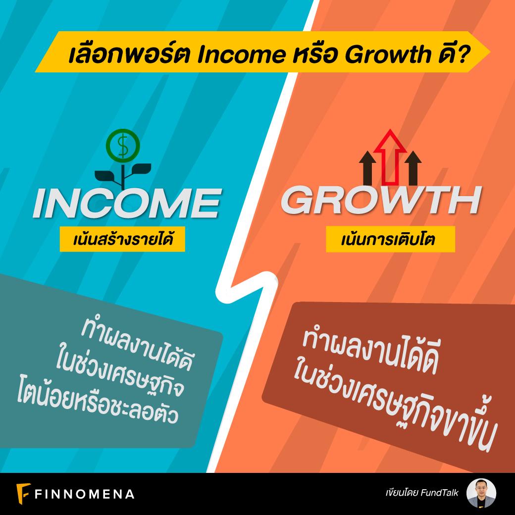 ตอนนี้จัดพอร์ตแบบ Income หรือ Growth ดี?