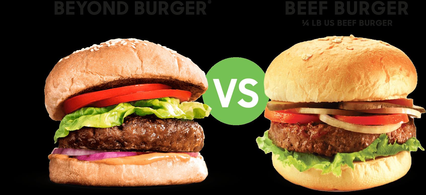 ทำความรู้จัก Beyond Meat: สตาร์ตอัพโปรตีนทางเลือกที่ทำสถิติราคา IPO พุ่งแรงสุดแห่งปี