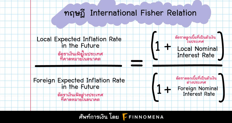 Fisher Effect คืออะไร? บอกอะไรเกี่ยวกับค่าเงินและเงินเฟ้อ?