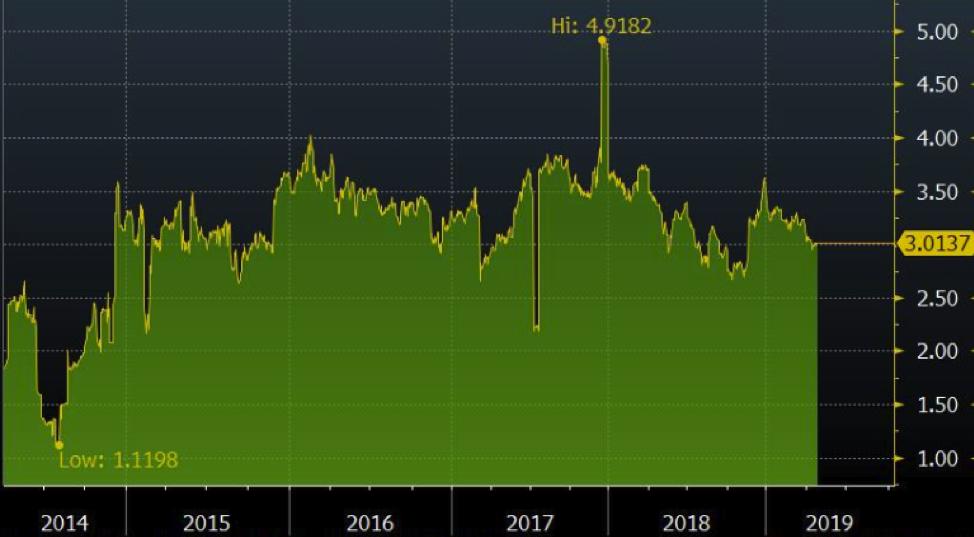 FINNOMENA PORT Strategy เดือนพฤษภาคม : ตลาดหุ้นเดินหน้า ได้เวลาปรับฐานหรือยัง?