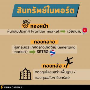 ASEAN Growth: หุ้นอาเซียน เพชรเม็ดงามแห่งการลงทุน เฉียบ!