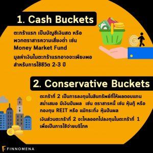 """กลยุทธ์ถอนเงินแบบ """" 3 Buckets"""" สำหรับคนเกษียณ"""