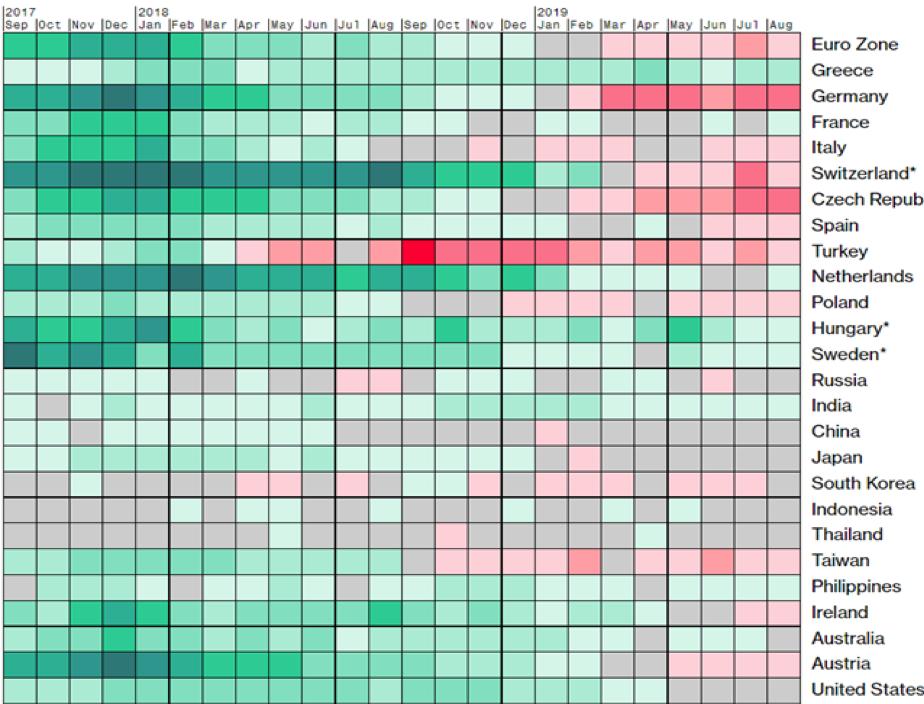 FINNOMENA PORT Strategy เดือนกันยายน : Toward Maximum Diversification (Again)
