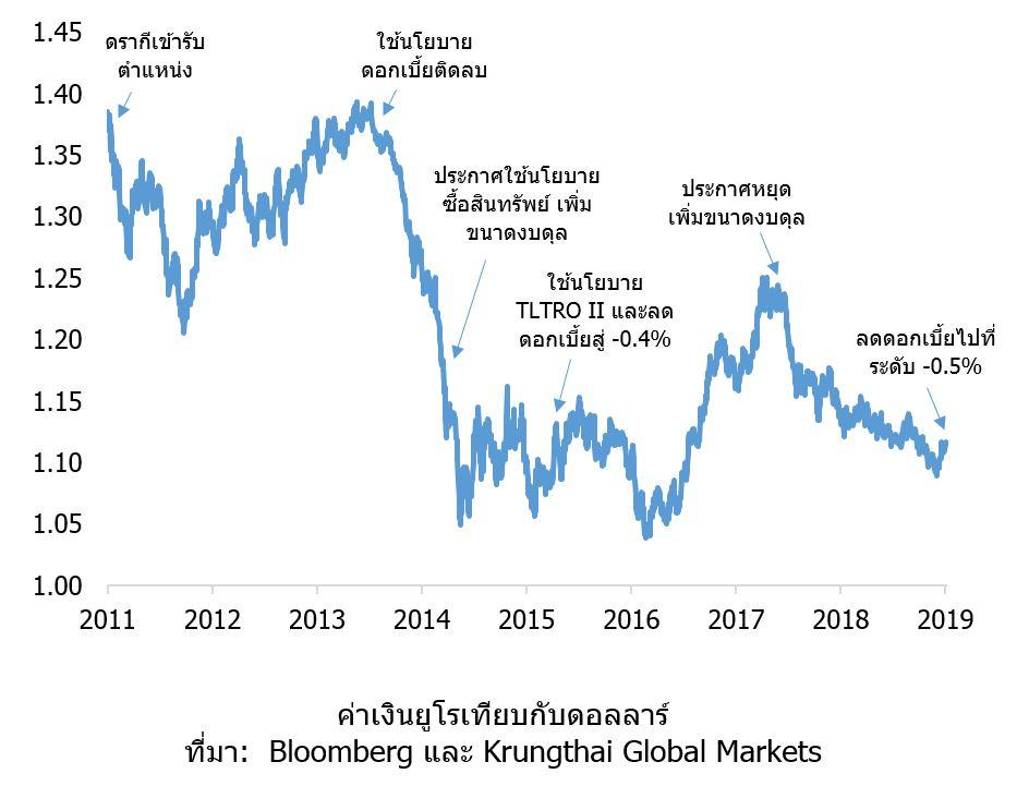 ซุปเปอร์ มาริโอ ดรากี กับ 8 ปีองการบริหาร ECB